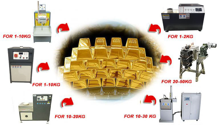 1Gold-Metal-Melting-Furnace-option-768x439