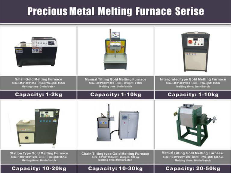 gold-recommendation-furnace-2-1