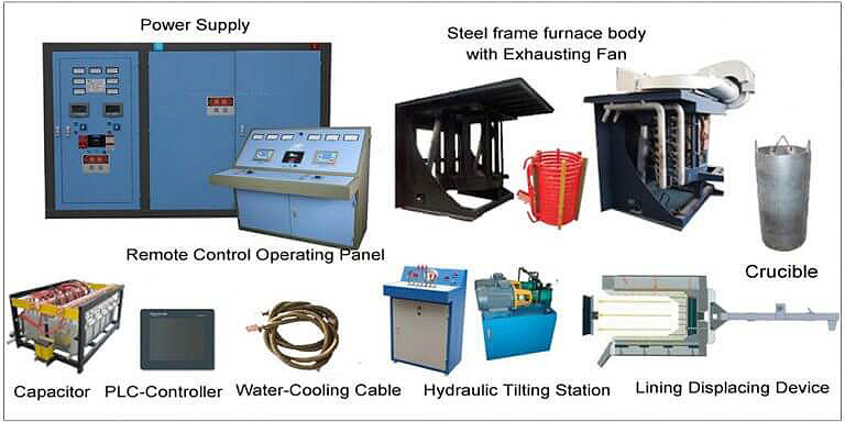 steel-induction-melting-furnace-supply-scope