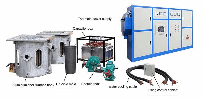 al-frame-induction-furnace