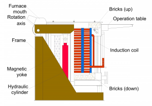 drawing-of-aluminum-shell-furnace